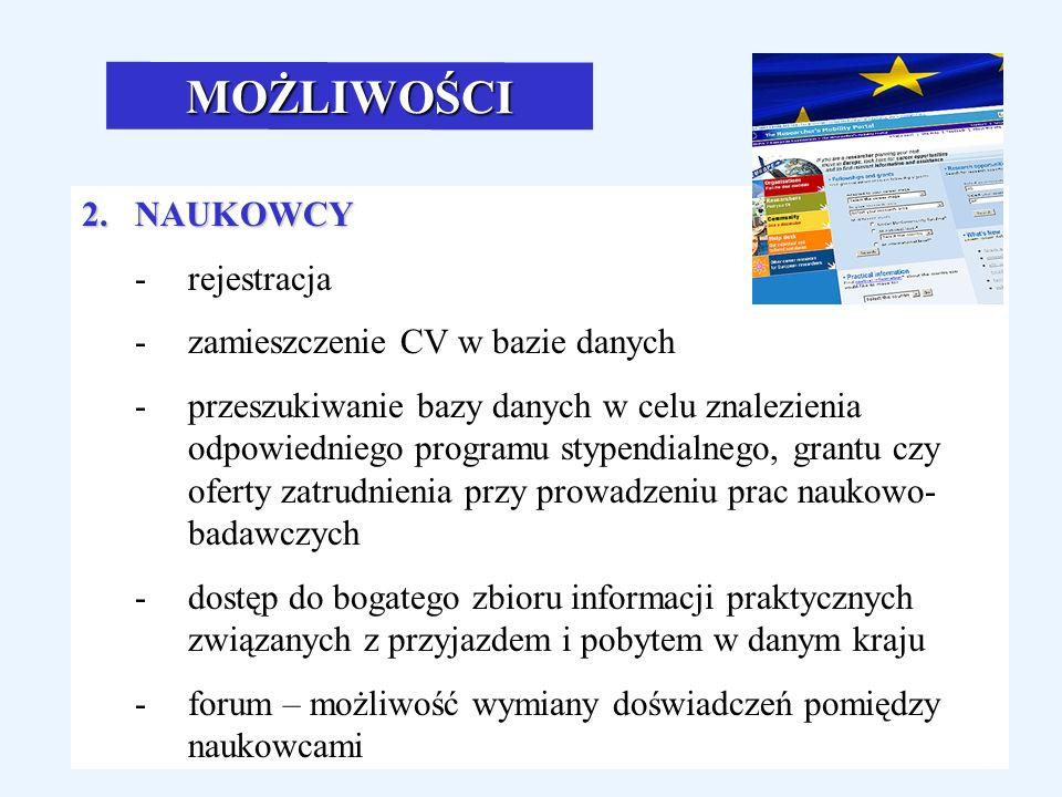 MOŻLIWOŚCI 2.