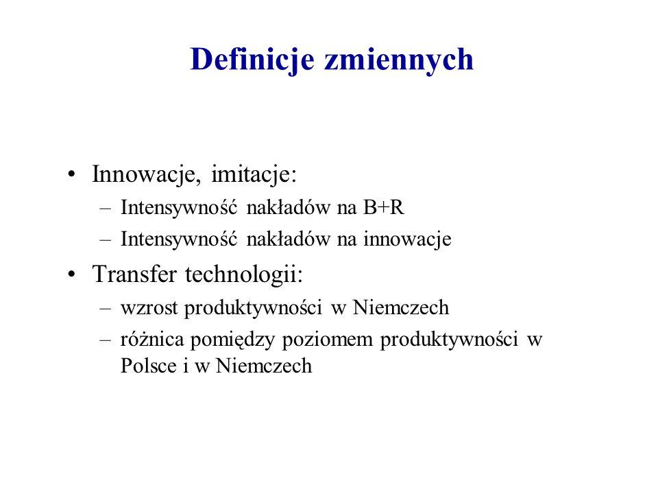 Definicje zmiennych Innowacje, imitacje: –Intensywność nakładów na B+R –Intensywność nakładów na innowacje Transfer technologii: –wzrost produktywnośc