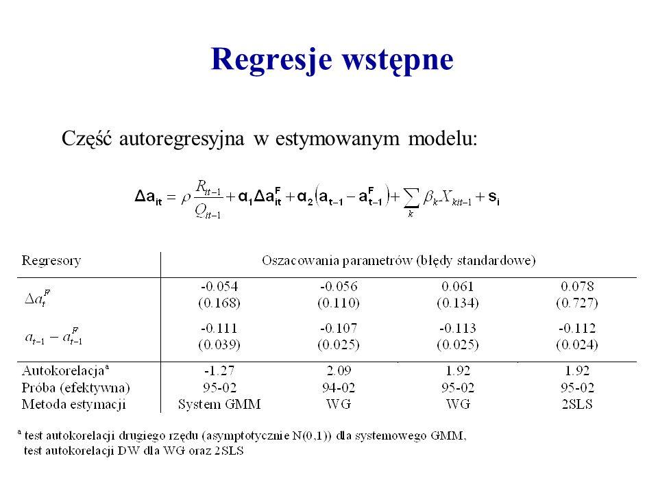 Regresje wstępne Część autoregresyjna w estymowanym modelu: