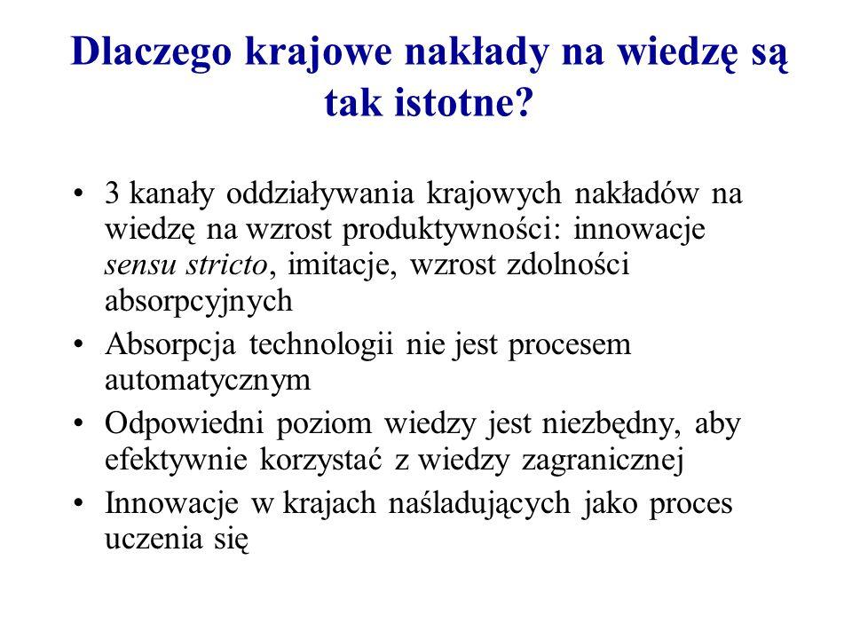 Dlaczego krajowe nakłady na wiedzę są tak istotne? 3 kanały oddziaływania krajowych nakładów na wiedzę na wzrost produktywności: innowacje sensu stric