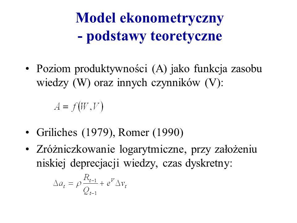 Model ekonometryczny - podstawy teoretyczne Poziom produktywności (A) jako funkcja zasobu wiedzy (W) oraz innych czynników (V): Griliches (1979), Rome