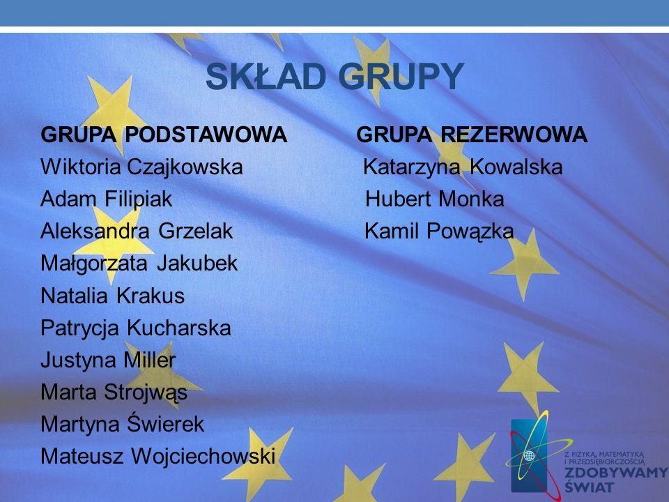 DANE INFORMACYJNE Nazwa szkoły: Zespół Szkół w Rajsku ID grupy: 98/85_P_G1 Kompetencja: Przedsiębiorczość Temat projektowy: Unia Europejska- szanse i