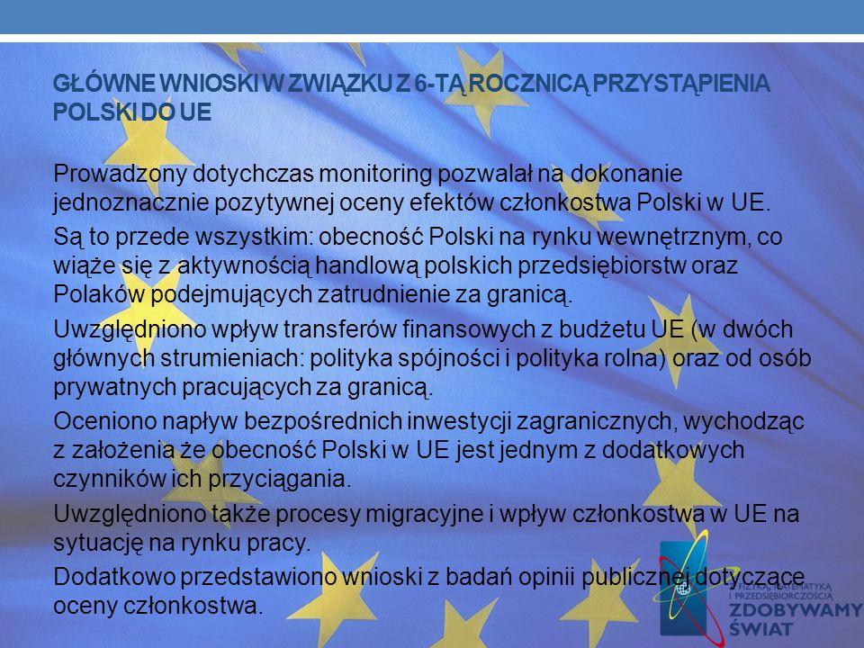 Z UNIJNEGO BUDŻETU DOSTAJEMY WIĘCEJ NIŻ WPŁACAMY Od chwili wejścia Polski do UE (1 maja 2004r.) do 28 lutego 2010r. otrzymaliśmy z unijnego budżetu 38