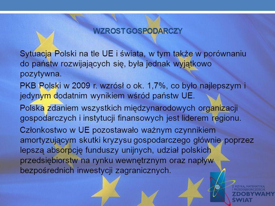 GŁÓWNE WNIOSKI W ZWIĄZKU Z 6-TĄ ROCZNICĄ PRZYSTĄPIENIA POLSKI DO UE Prowadzony dotychczas monitoring pozwalał na dokonanie jednoznacznie pozytywnej oc