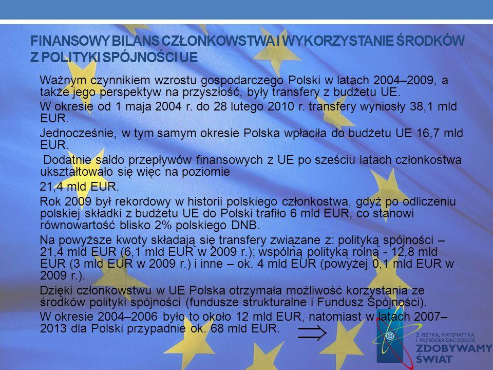WZROST GOSPODARCZY Sytuacja Polski na tle UE i świata, w tym także w porównaniu do państw rozwijających się, była jednak wyjątkowo pozytywna. PKB Pols