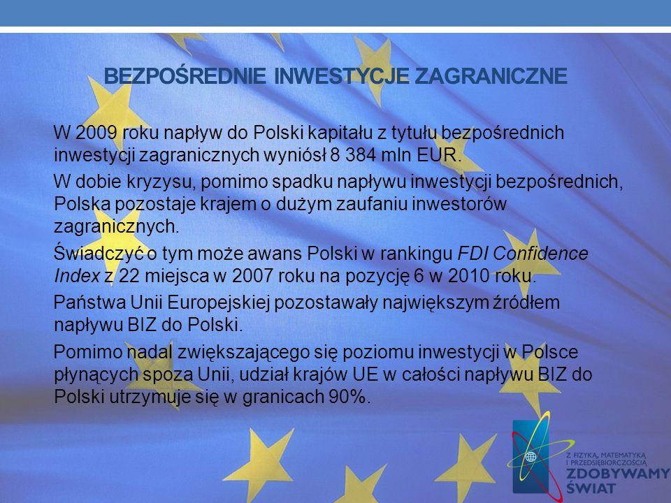 Struktura towarowa polskiego handlu zagranicznego nie uległa większym zmianom. Wyroby przemysłu elektromaszynowego stanowiły 43%, artykuły rolno-spoży