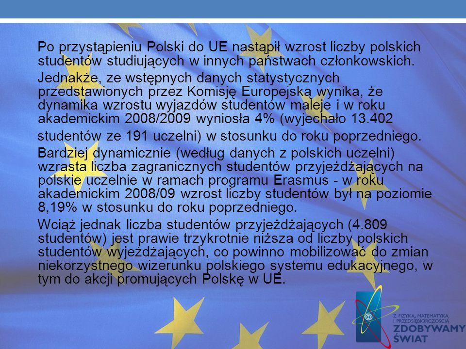 RYNEK PRACY I MIGRACJE Ożywienie gospodarcze, częściowo spowodowane akcesją do UE, prowadziło do wzrostu zatrudnienia i spadku bezrobocia. W pierwszyc