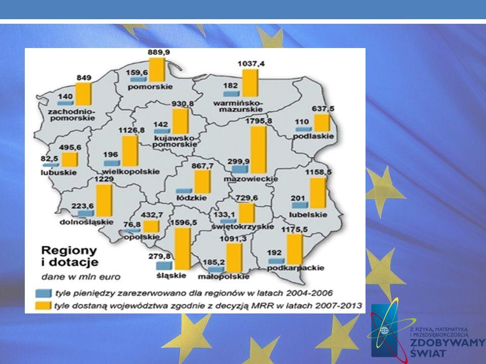 Kryzys gospodarczy nie osłabił również procesu dorównywania polskiej gospodarki do krajów starej Unii. W okresie 2003-2009 PKB na głowę przeciętnego P