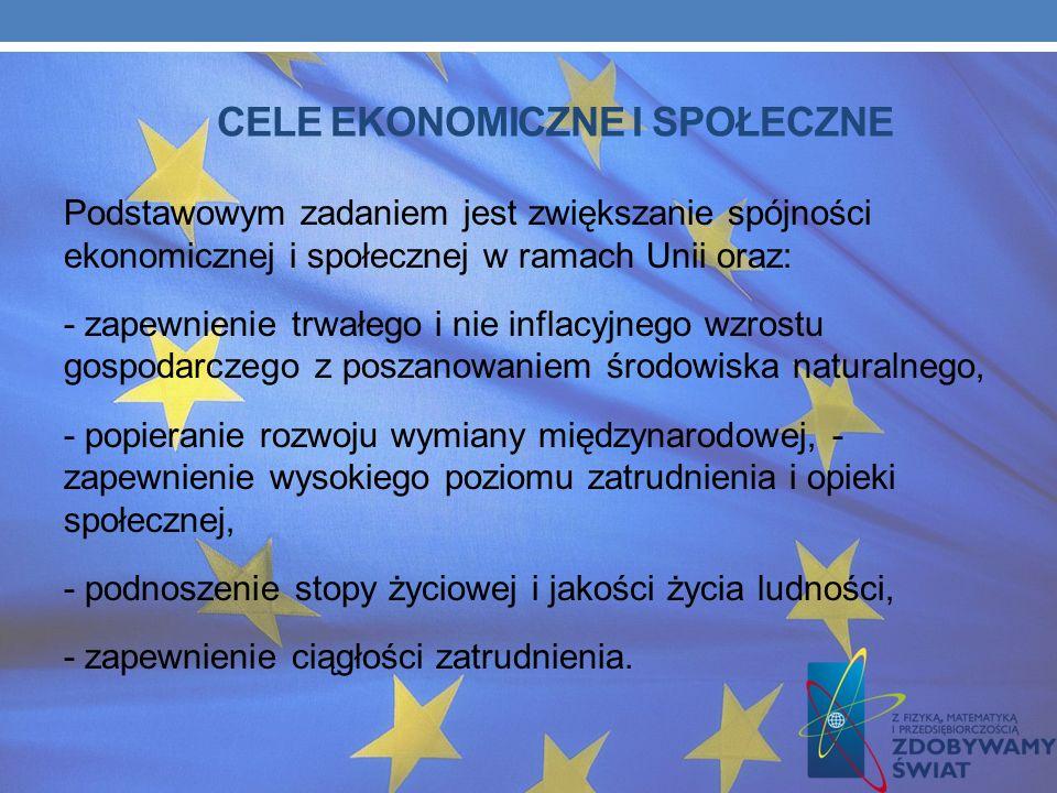 CELE EKONOMICZNE I SPOŁECZNE Podstawowym zadaniem jest zwiększanie spójności ekonomicznej i społecznej w ramach Unii oraz: - zapewnienie trwałego i nie inflacyjnego wzrostu gospodarczego z poszanowaniem środowiska naturalnego, - popieranie rozwoju wymiany międzynarodowej, - zapewnienie wysokiego poziomu zatrudnienia i opieki społecznej, - podnoszenie stopy życiowej i jakości życia ludności, - zapewnienie ciągłości zatrudnienia.