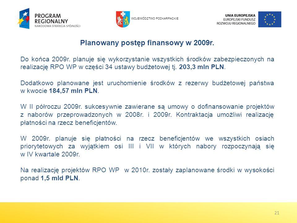 Planowany postęp finansowy w 2009r. Do końca 2009r. planuje się wykorzystanie wszystkich środków zabezpieczonych na realizację RPO WP w części 34 usta