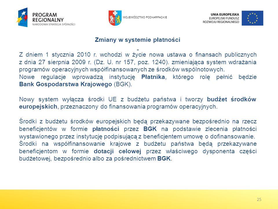 Zmiany w systemie płatności Z dniem 1 stycznia 2010 r. wchodzi w życie nowa ustawa o finansach publicznych z dnia 27 sierpnia 2009 r. (Dz. U. nr 157,