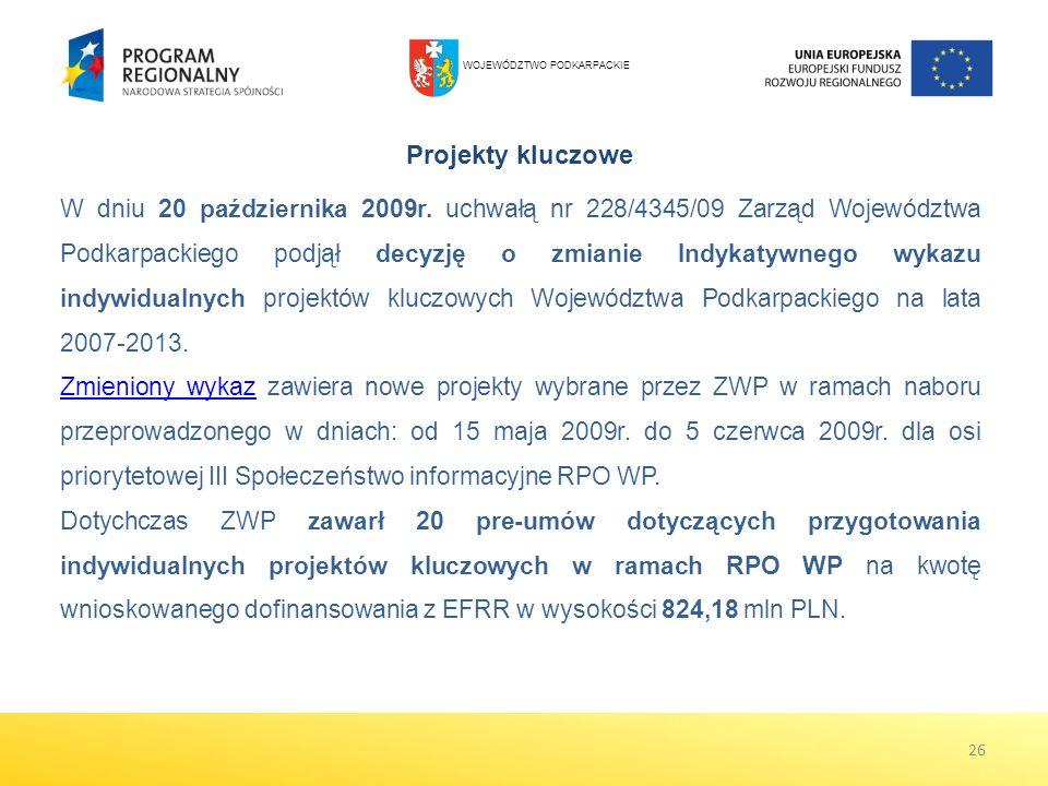 26 Projekty kluczowe W dniu 20 października 2009r. uchwałą nr 228/4345/09 Zarząd Województwa Podkarpackiego podjął decyzję o zmianie Indykatywnego wyk