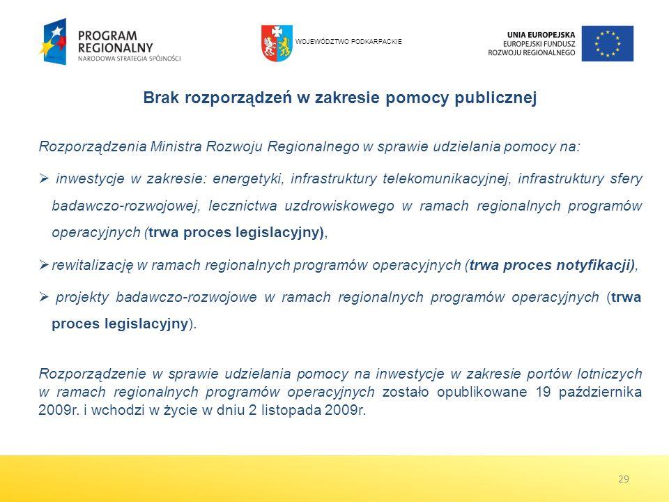 Brak rozporządzeń w zakresie pomocy publicznej Rozporządzenia Ministra Rozwoju Regionalnego w sprawie udzielania pomocy na: inwestycje w zakresie: ene