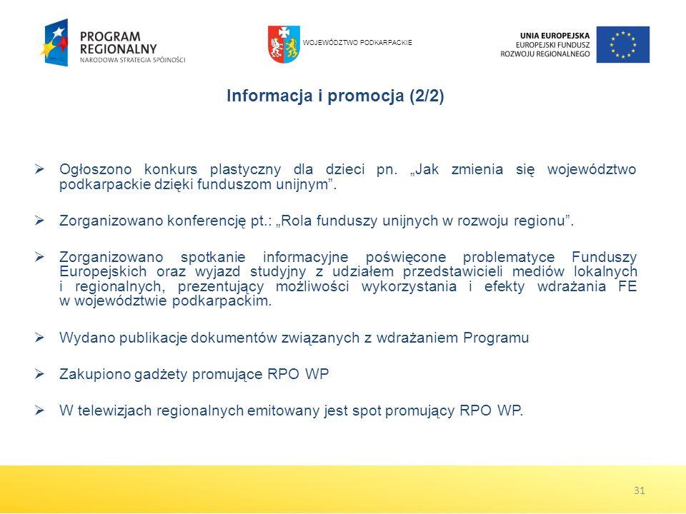 Informacja i promocja (2/2) Ogłoszono konkurs plastyczny dla dzieci pn. Jak zmienia się województwo podkarpackie dzięki funduszom unijnym. Zorganizowa