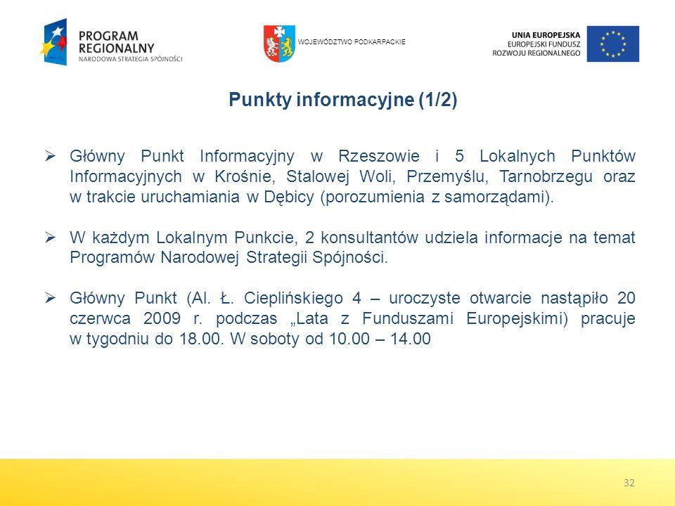 Główny Punkt Informacyjny w Rzeszowie i 5 Lokalnych Punktów Informacyjnych w Krośnie, Stalowej Woli, Przemyślu, Tarnobrzegu oraz w trakcie uruchamiani