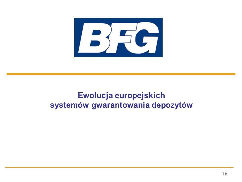19 Ewolucja europejskich systemów gwarantowania depozytów
