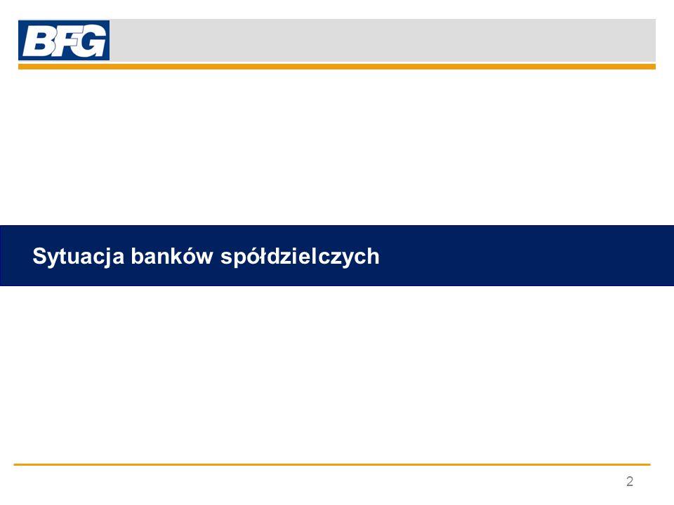 Sytuacja banków spółdzielczych 2