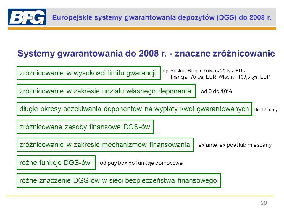 Europejskie systemy gwarantowania depozytów (DGS) do 2008 r. 20 zróżnicowanie w wysokości limitu gwarancji długie okresy oczekiwania deponentów na wyp