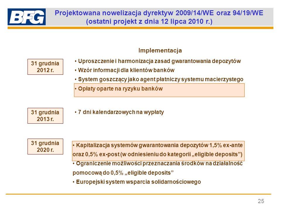 Projektowana nowelizacja dyrektyw 2009/14/WE oraz 94/19/WE (ostatni projekt z dnia 12 lipca 2010 r.) 25 31 grudnia 2012 r. Implementacja Uproszczenie