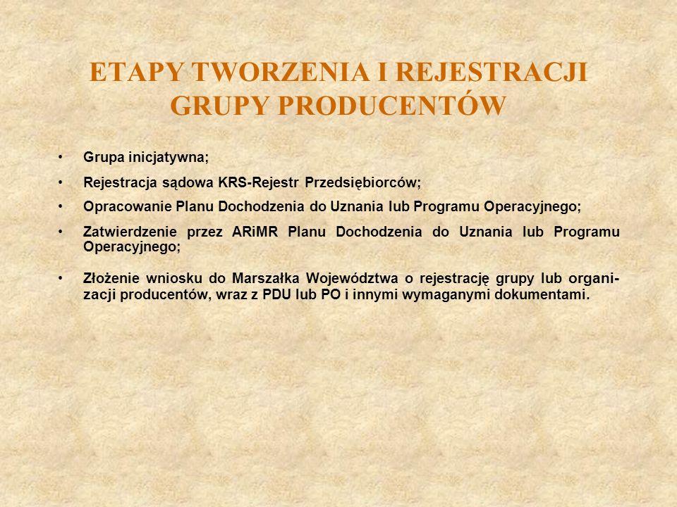 ETAPY TWORZENIA I REJESTRACJI GRUPY PRODUCENTÓW Grupa inicjatywna; Rejestracja sądowa KRS-Rejestr Przedsiębiorców; Opracowanie Planu Dochodzenia do Uz