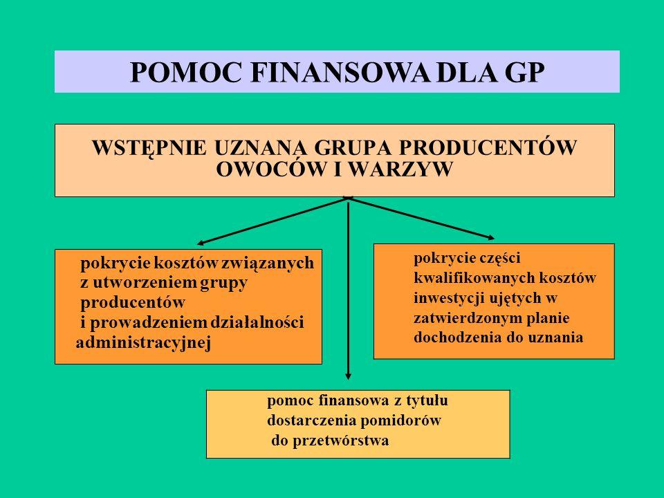 pokrycie kosztów związanych z utworzeniem grupy producentów i prowadzeniem działalności administracyjnej WSTĘPNIE UZNANA GRUPA PRODUCENTÓW OWOCÓW I WA