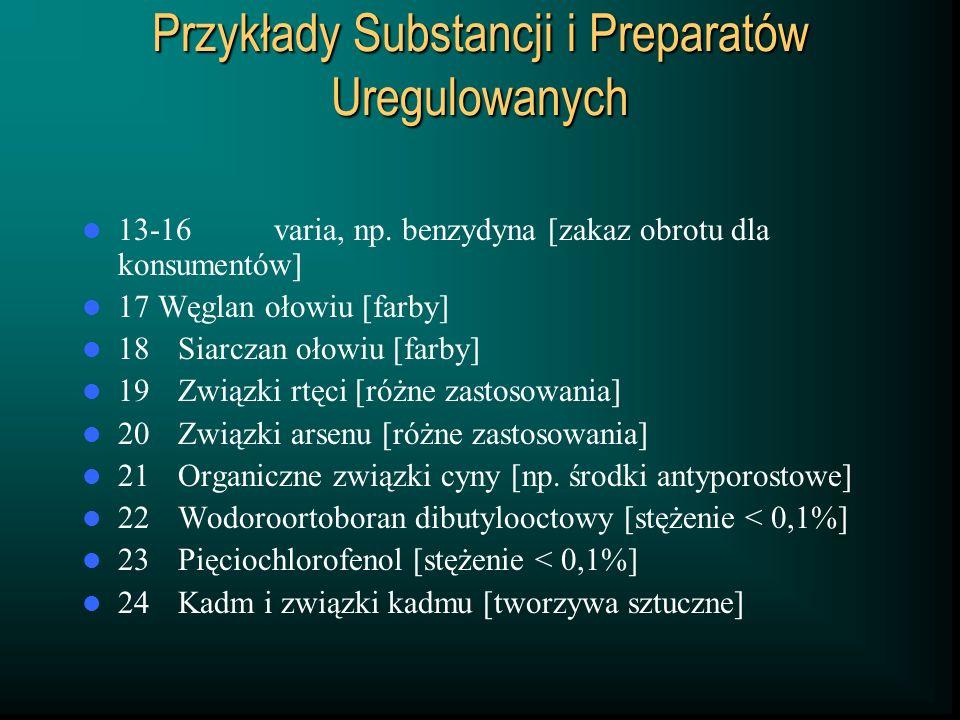 Przykłady Substancji i Preparatów Uregulowanych 13-16varia, np. benzydyna [zakaz obrotu dla konsumentów] 17 Węglan ołowiu [farby] 18Siarczan ołowiu [f