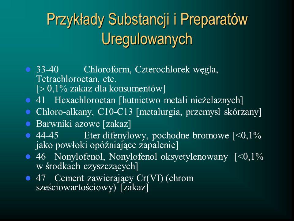 Przykłady Substancji i Preparatów Uregulowanych 33-40Chloroform, Czterochlorek węgla, Tetrachloroetan, etc. [ 0,1% zakaz dla konsumentów] 41Hexachloro
