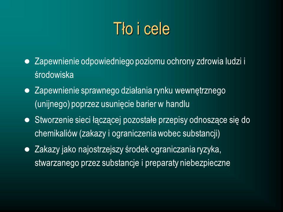 Przykłady Substancji i Preparatów Uregulowanych 25Monometylo-tetrachloro-difenylometan [zakaz] Monometylo-dichloro-difenylometan [zakaz] Monometylo-dibromo-difenylometan [zakaz] 28Nikiel i związki niklu [w kontakcie ze skórą] 28a Pojemniki z łatwopalnymi aerozolami [zakaz stos.