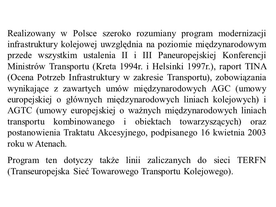 Realizowany w Polsce szeroko rozumiany program modernizacji infrastruktury kolejowej uwzględnia na poziomie międzynarodowym przede wszystkim ustalenia