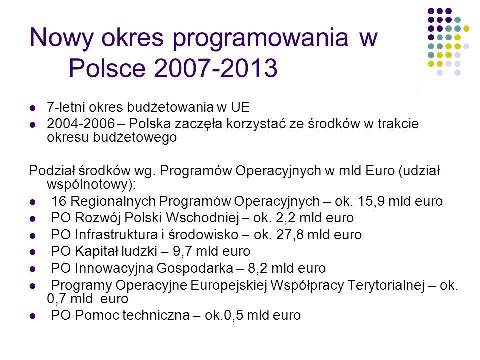Nowy okres programowania w Polsce 2007-2013 7-letni okres budżetowania w UE 2004-2006 – Polska zaczęła korzystać ze środków w trakcie okresu budżetowe