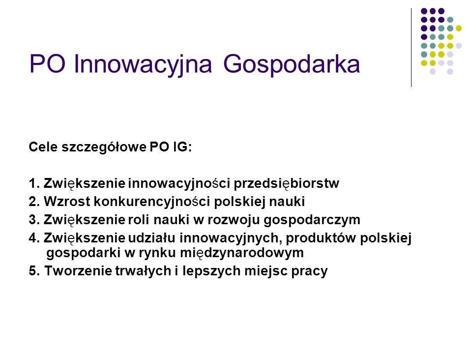 PO Innowacyjna Gospodarka Cele szczegółowe PO IG: 1. Zwiększenie innowacyjności przedsiębiorstw 2. Wzrost konkurencyjności polskiej nauki 3. Zwiększen