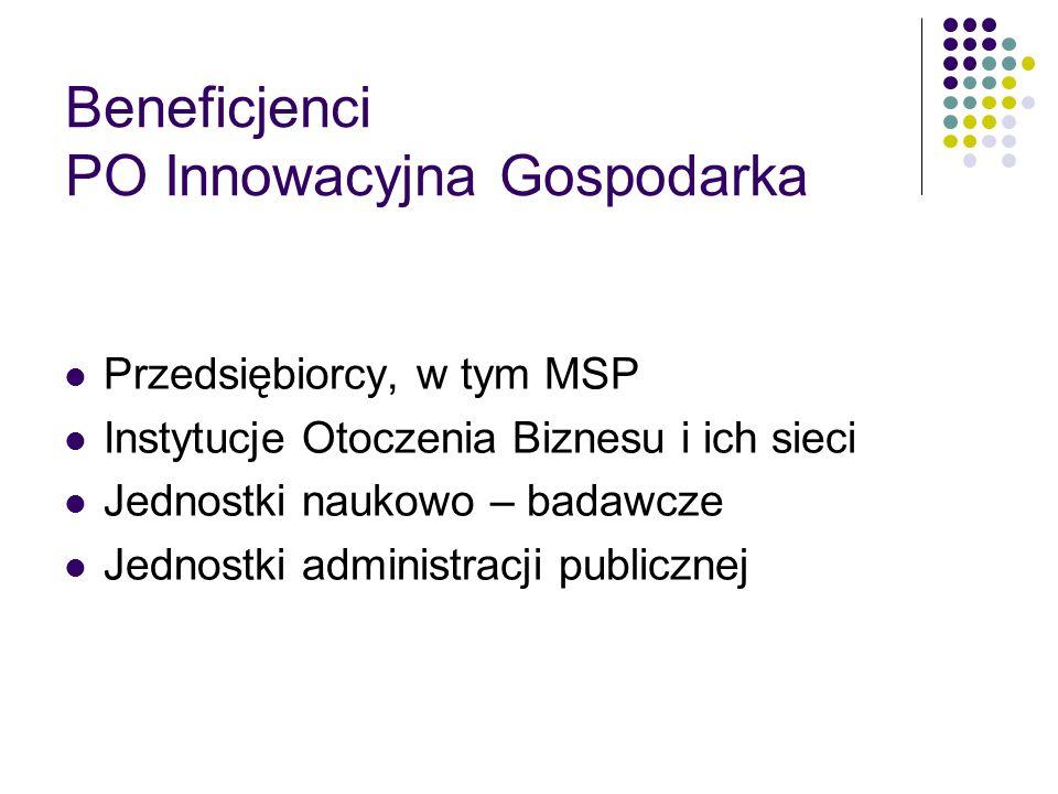Beneficjenci PO Innowacyjna Gospodarka Przedsiębiorcy, w tym MSP Instytucje Otoczenia Biznesu i ich sieci Jednostki naukowo – badawcze Jednostki admin
