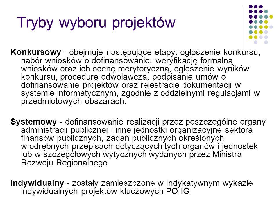 Tryby wyboru projektów Konkursowy - obejmuje następujące etapy: ogłoszenie konkursu, nabór wniosków o dofinansowanie, weryfikację formalną wniosków or