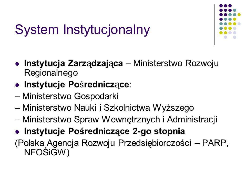 System Instytucjonalny Instytucja Zarządzająca – Ministerstwo Rozwoju Regionalnego Instytucje Pośredniczące: – Ministerstwo Gospodarki – Ministerstwo