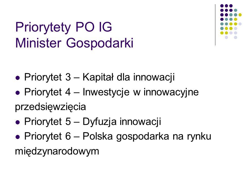 Priorytety PO IG Minister Gospodarki Priorytet 3 – Kapitał dla innowacji Priorytet 4 – Inwestycje w innowacyjne przedsięwzięcia Priorytet 5 – Dyfuzja