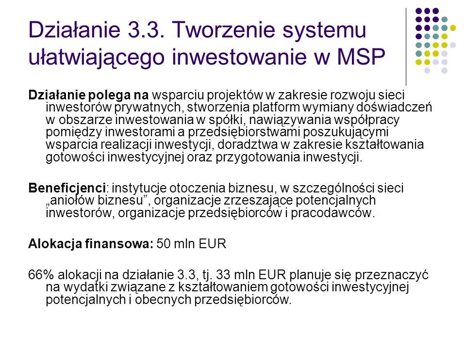 Działanie 3.3. Tworzenie systemu ułatwiającego inwestowanie w MSP Działanie polega na wsparciu projektów w zakresie rozwoju sieci inwestorów prywatnyc