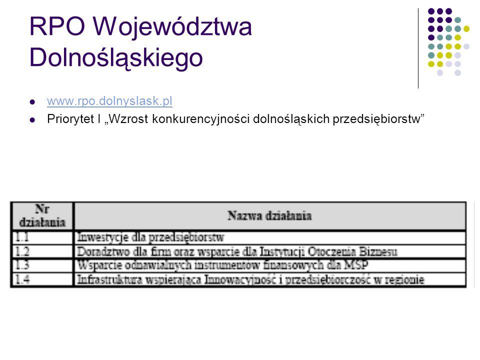 RPO Województwa Dolnośląskiego www.rpo.dolnyslask.pl Priorytet I Wzrost konkurencyjności dolnośląskich przedsiębiorstw