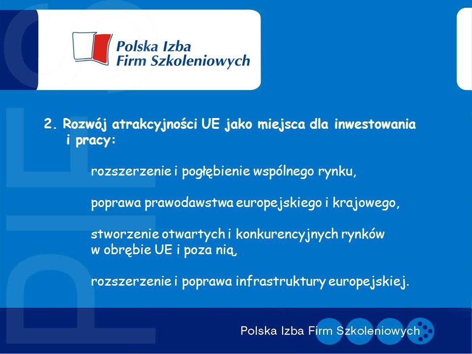 2. Rozwój atrakcyjności UE jako miejsca dla inwestowania i pracy: rozszerzenie i pogłębienie wspólnego rynku, poprawa prawodawstwa europejskiego i kra