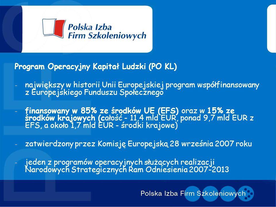 Program Operacyjny Kapitał Ludzki (PO KL) - zajmuje się całością interwencji Europejskiego Funduszu Społecznego (EFS) w Polsce - stanowi potwierdzenie głównych kierunków rozwoju i prowadzenia polityki prozatrudnieniowej polskiego rządu - umożliwia wykorzystanie środków EFS w Polsce w latach 2007- -2013