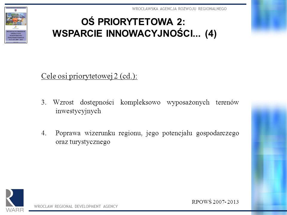 WROCŁAWSKA AGENCJA ROZWOJU REGIONALNEGO WROCLAW REGIONAL DEVELOPMENT AGENCY OŚ PRIORYTETOWA 2: WSPARCIE INNOWACYJNOŚCI...