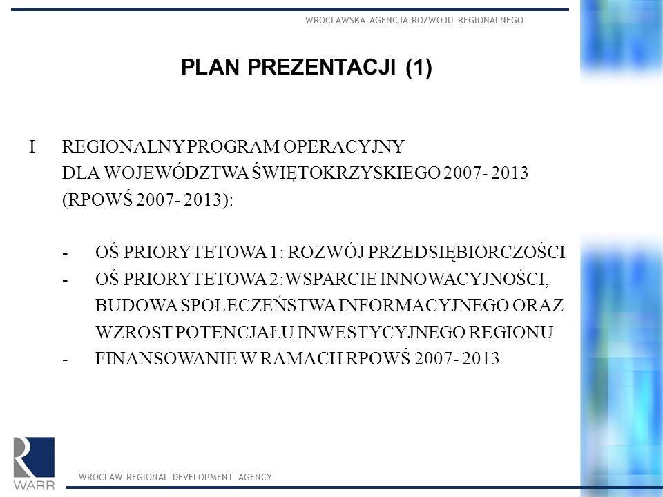 WROCŁAWSKA AGENCJA ROZWOJU REGIONALNEGO WROCLAW REGIONAL DEVELOPMENT AGENCY PLAN PREZENTACJI (1) IREGIONALNY PROGRAM OPERACYJNY DLA WOJEWÓDZTWA ŚWIĘTOKRZYSKIEGO 2007- 2013 (RPOWŚ 2007- 2013): - OŚ PRIORYTETOWA 1: ROZWÓJ PRZEDSIĘBIORCZOŚCI - OŚ PRIORYTETOWA 2:WSPARCIE INNOWACYJNOŚCI, BUDOWA SPOŁECZEŃSTWA INFORMACYJNEGO ORAZ WZROST POTENCJAŁU INWESTYCYJNEGO REGIONU - FINANSOWANIE W RAMACH RPOWŚ 2007- 2013