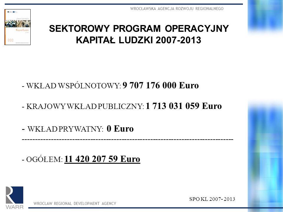 WROCŁAWSKA AGENCJA ROZWOJU REGIONALNEGO WROCLAW REGIONAL DEVELOPMENT AGENCY SEKTOROWY PROGRAM OPERACYJNY KAPITAŁ LUDZKI 2007-2013 SPO KL 2007- 2013 - WKŁAD WSPÓLNOTOWY: 9 707 176 000 Euro - KRAJOWY WKŁAD PUBLICZNY: 1 713 031 059 Euro - WKŁAD PRYWATNY: 0 Euro --------------------------------------------------------------------------------- - OGÓŁEM: 11 420 207 59 Euro