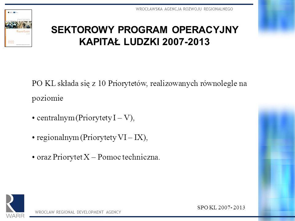 WROCŁAWSKA AGENCJA ROZWOJU REGIONALNEGO WROCLAW REGIONAL DEVELOPMENT AGENCY SPO KL 2007- 2013 SEKTOROWY PROGRAM OPERACYJNY KAPITAŁ LUDZKI 2007-2013 PO KL składa się z 10 Priorytetów, realizowanych równolegle na poziomie centralnym (Priorytety I – V), regionalnym (Priorytety VI – IX), oraz Priorytet X – Pomoc techniczna.