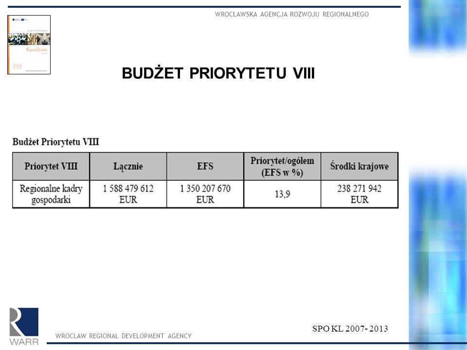 WROCŁAWSKA AGENCJA ROZWOJU REGIONALNEGO WROCLAW REGIONAL DEVELOPMENT AGENCY SPO KL 2007- 2013 BUDŻET PRIORYTETU VIII