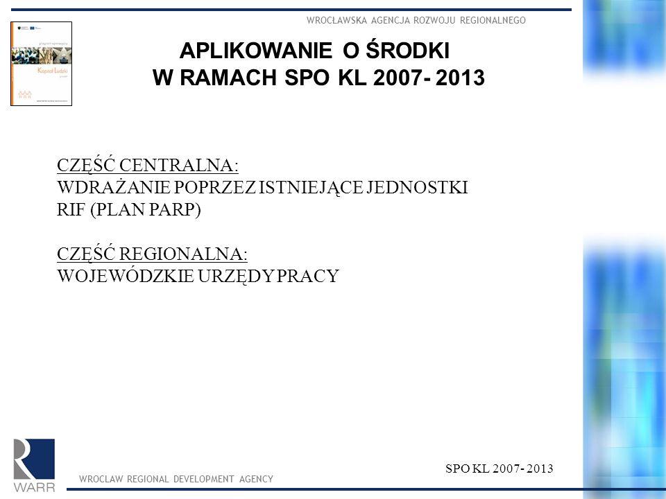 WROCŁAWSKA AGENCJA ROZWOJU REGIONALNEGO WROCLAW REGIONAL DEVELOPMENT AGENCY SPO KL 2007- 2013 APLIKOWANIE O ŚRODKI W RAMACH SPO KL 2007- 2013 CZĘŚĆ CENTRALNA: WDRAŻANIE POPRZEZ ISTNIEJĄCE JEDNOSTKI RIF (PLAN PARP) CZĘŚĆ REGIONALNA: WOJEWÓDZKIE URZĘDY PRACY