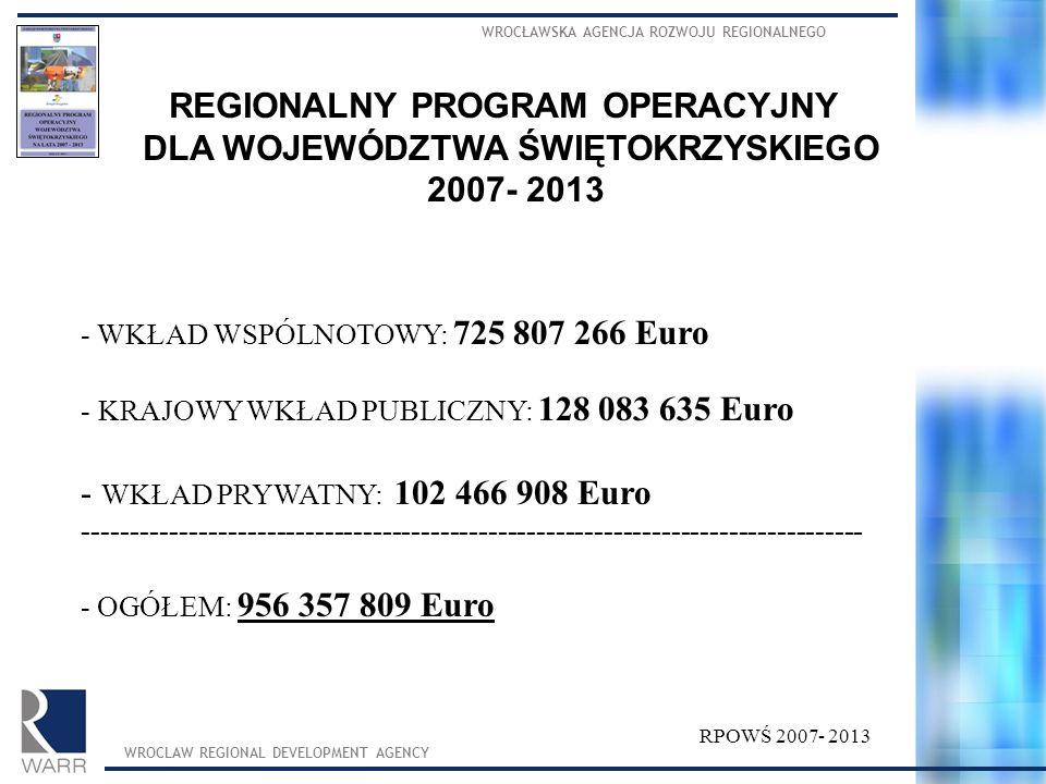 WROCŁAWSKA AGENCJA ROZWOJU REGIONALNEGO WROCLAW REGIONAL DEVELOPMENT AGENCY REGIONALNY PROGRAM OPERACYJNY DLA WOJEWÓDZTWA ŚWIĘTOKRZYSKIEGO 2007- 2013 - WKŁAD WSPÓLNOTOWY: 725 807 266 Euro - KRAJOWY WKŁAD PUBLICZNY: 128 083 635 Euro - WKŁAD PRYWATNY: 102 466 908 Euro --------------------------------------------------------------------------------- - OGÓŁEM: 956 357 809 Euro RPOWŚ 2007- 2013