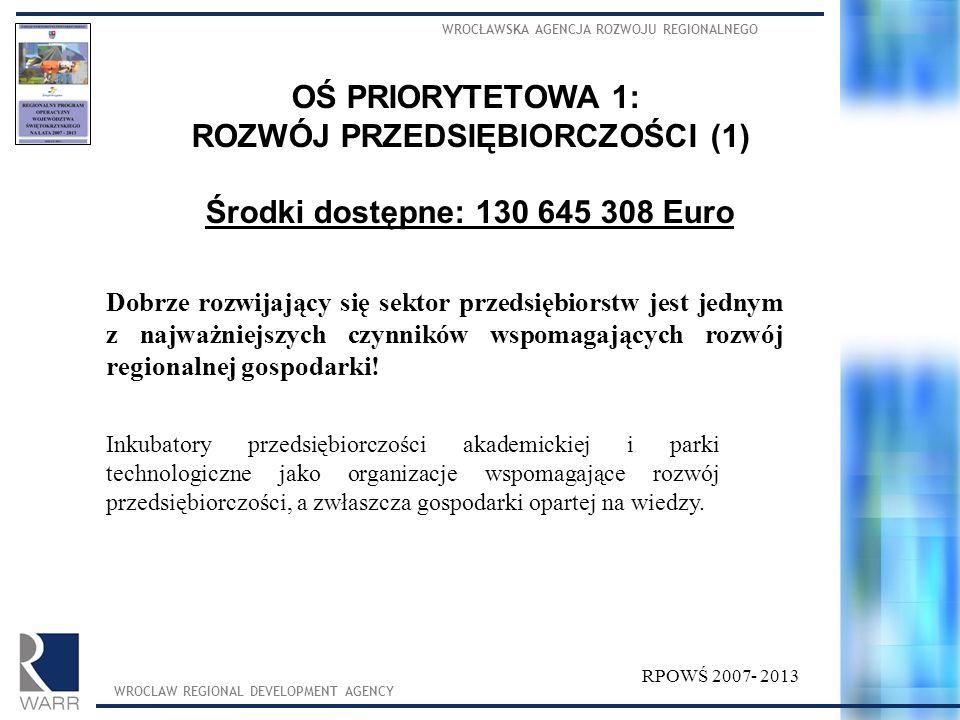 WROCŁAWSKA AGENCJA ROZWOJU REGIONALNEGO WROCLAW REGIONAL DEVELOPMENT AGENCY RPOWŚ 2007- 2013 RPOWŚ 2007- 2013 - STRUKTURA CELÓW