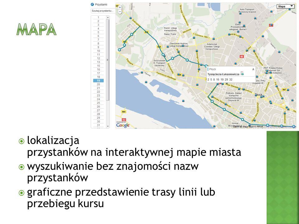 lokalizacja przystanków na interaktywnej mapie miasta wyszukiwanie bez znajomości nazw przystanków graficzne przedstawienie trasy linii lub przebiegu kursu
