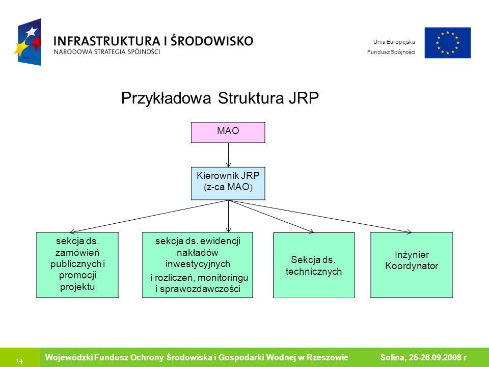 14 Ministerstwo Środowiska Wojewódzki Fundusz Ochrony Środowiska i Gospodarki Wodnej w Rzeszowie Solina, 25-26.09.2008 r Unia Europejska Fundusz Spójn