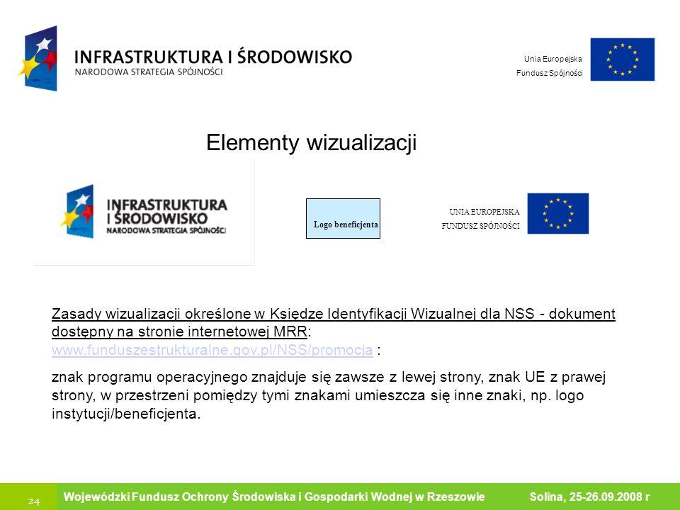 24 Ministerstwo Środowiska Wojewódzki Fundusz Ochrony Środowiska i Gospodarki Wodnej w Rzeszowie Solina, 25-26.09.2008 r Elementy wizualizacji Unia Eu